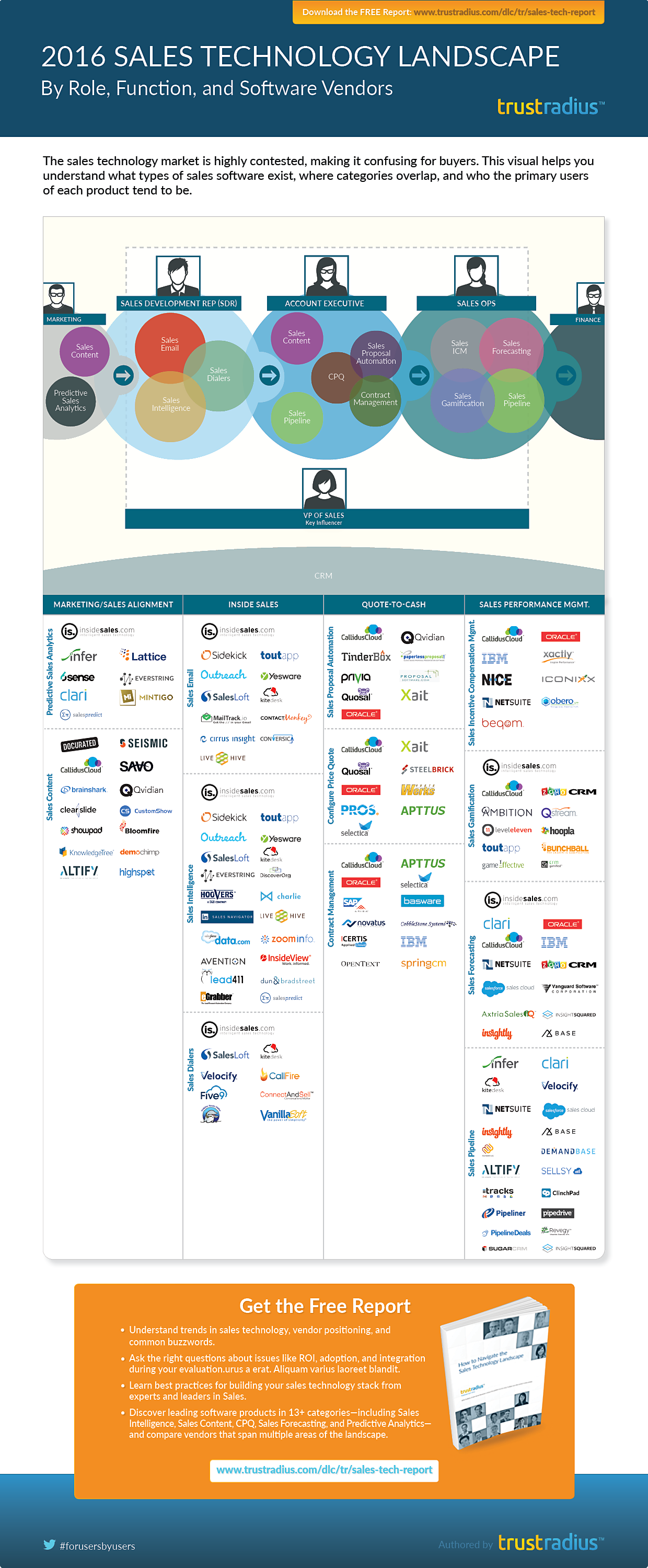 2016 Sales Technology Landscape