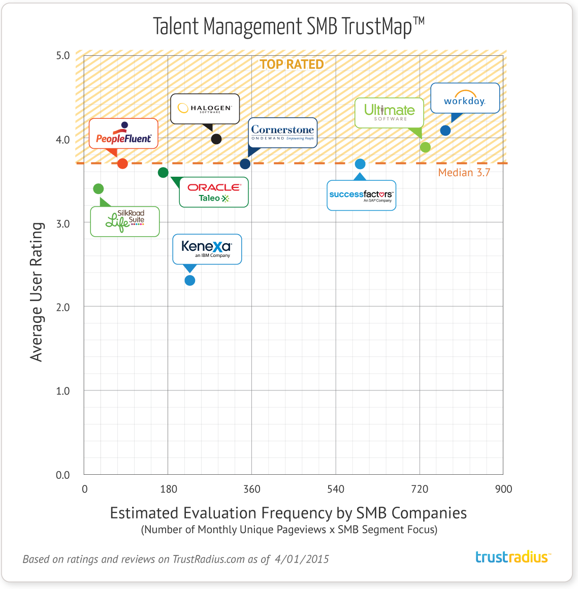 Portrait of Best-In-Class Quality Management   IndustryWeek